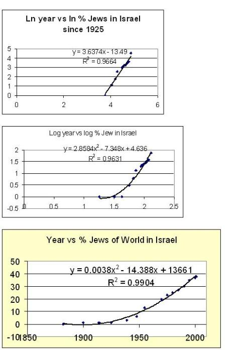 jewish-immigration-graphs.jpg