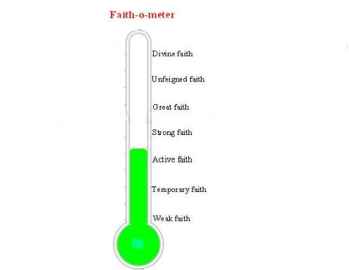 faith-thermometer