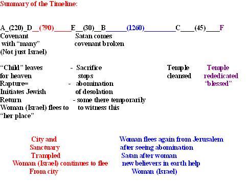 covenant-summary