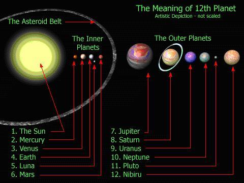 planet-nibru