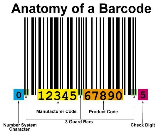 Currently, we have a barcode system which some say already is the mark of