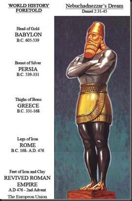 Nebuchadnezzars Dream2