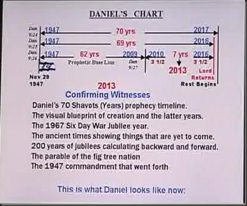 daniels time line 3