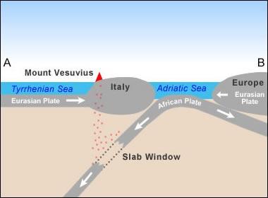 Mount vesuvius tomb mount vesuvius project on emaze