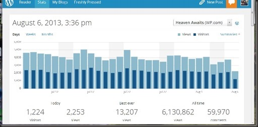 August 6 2013 stats recent_thumb[2]