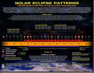 Eclipses-lu-vega_thumb.png